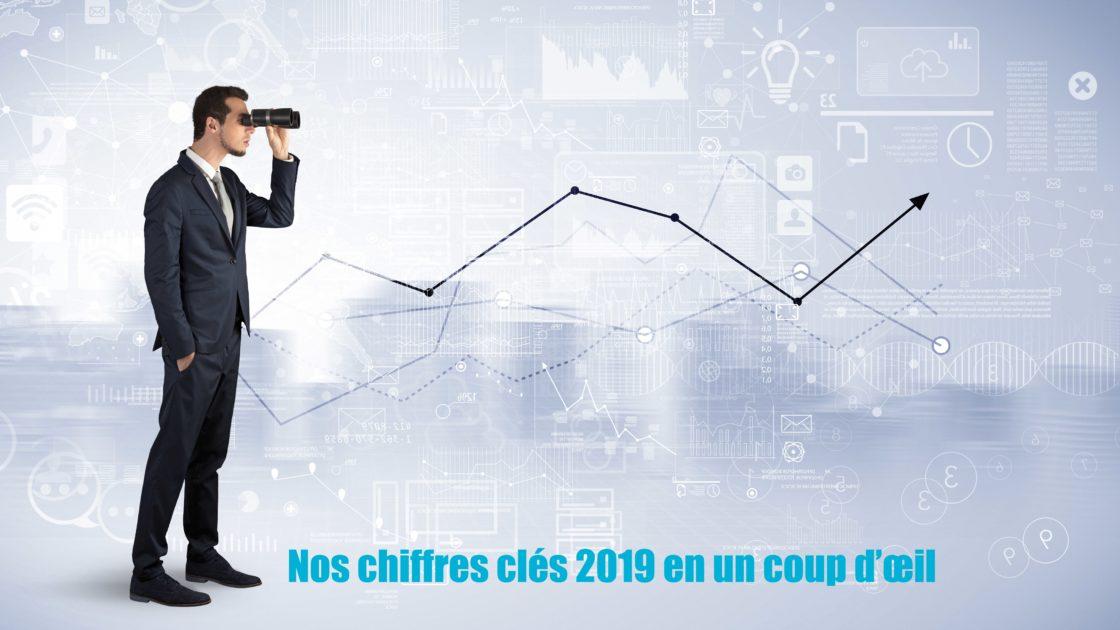 Chiffres Clés 2019